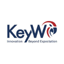 The KEYW Holding Corp logo