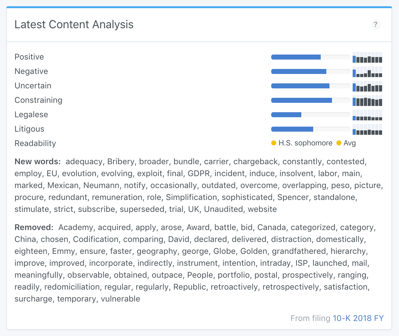 Sentiment analysis example from Netflix 10-K report